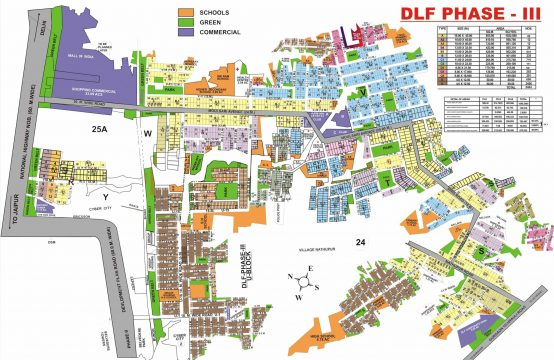 Dlf Phase 3 Plot for Sale || Plots For Sale in DLF Phase 3, Gurgaon || Plot in DLF PHASE 3, Gurgaon